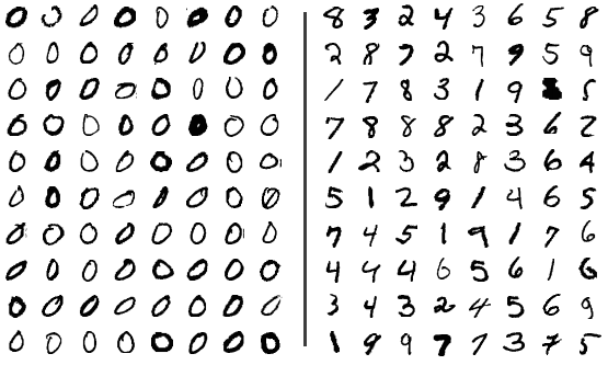 /problems/mnist2class/file/statement/en/img-0001.png